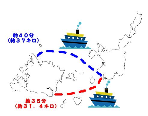 西表島の概要~行き方や人口、産業など~